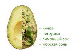 Сочетание продуктов с авокадо для диеты