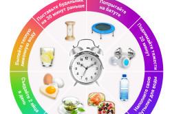Способы ускорить метаболизм