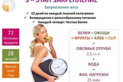 Второй этап диеты - закрепление