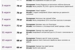 Таблица мотивации для похудения на 50 кг
