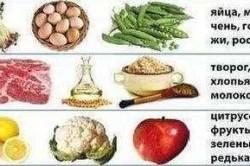 Продукты, богатые витаминами С и В