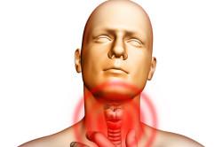Боль в горле - симптом заболеваний щитовидной железы