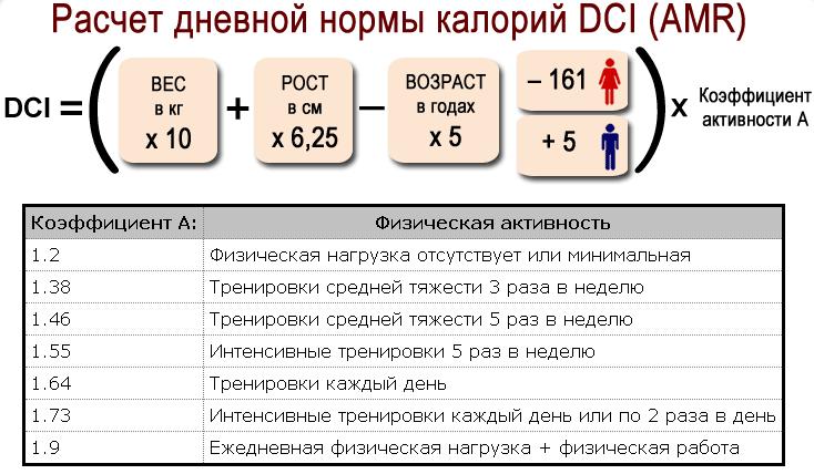 Орсотен инструкция по применению для похудения цена отзывы аналоги