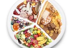 Польза дробного питания для похудения