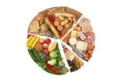 Дробное питание небольшими порциями при индивидуальной диете