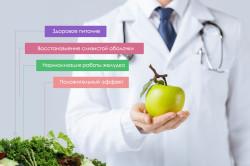 Подбор диеты профессионалом