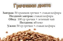 Примерное меню при гречневой диете