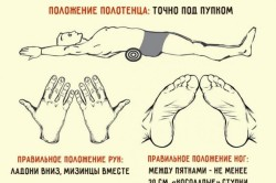 Правила японской гимнастики