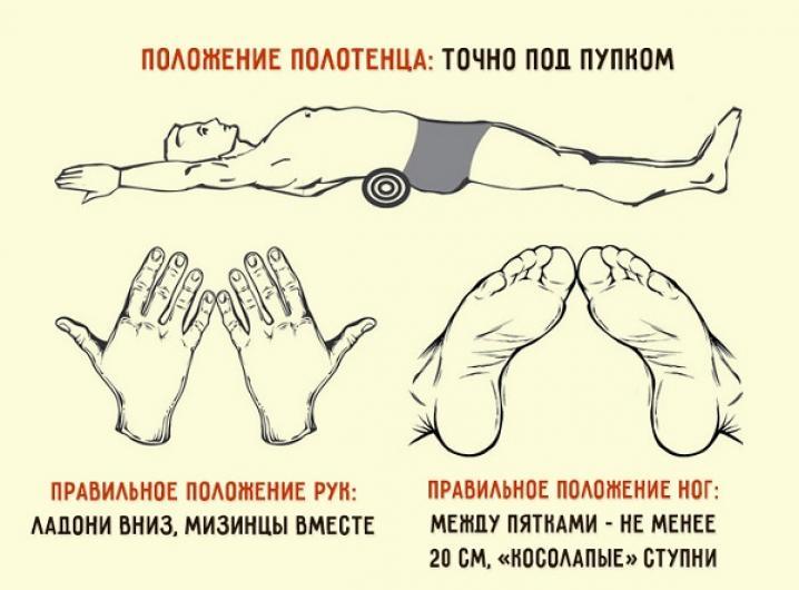 Лежать на полотенце для похудения