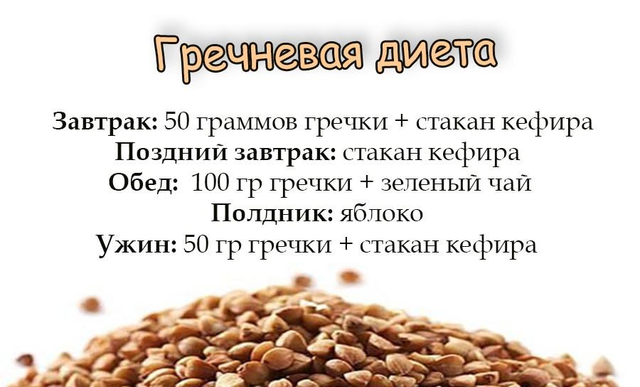 Рецепт гречневой диеты на 14 дней