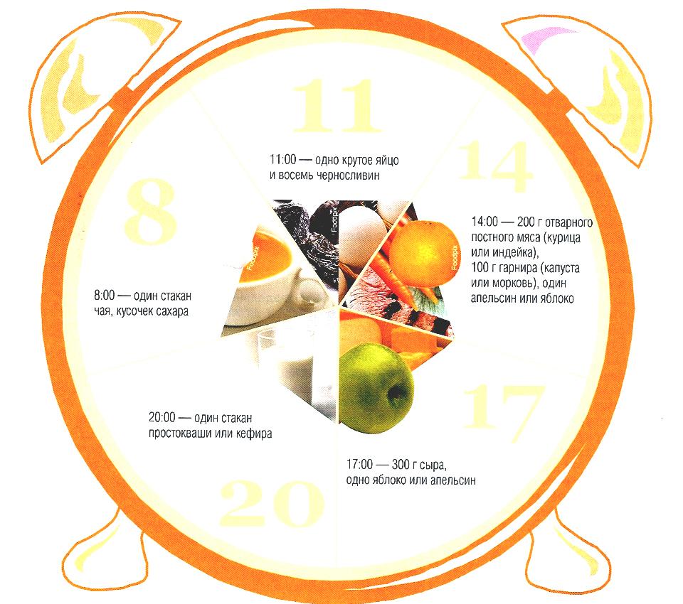 6 Стаканов Диета. Правила соблюдения диеты один стакан еды, примерное меню, отзывы и результаты